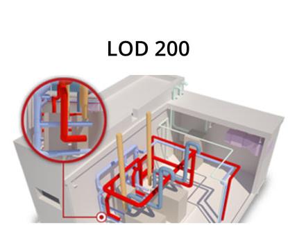 Allnav Laserscanning BIM Modellierung LOD 200