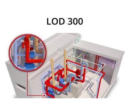 Allnav Laserscanning BIM Modellierung LOD 300